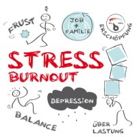 Stress_Burnout_Depression